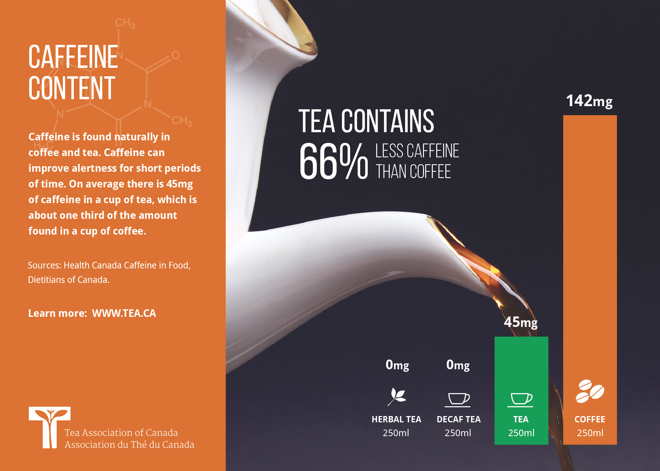 Does Green Tea Extract In Drinks Have Caffeine